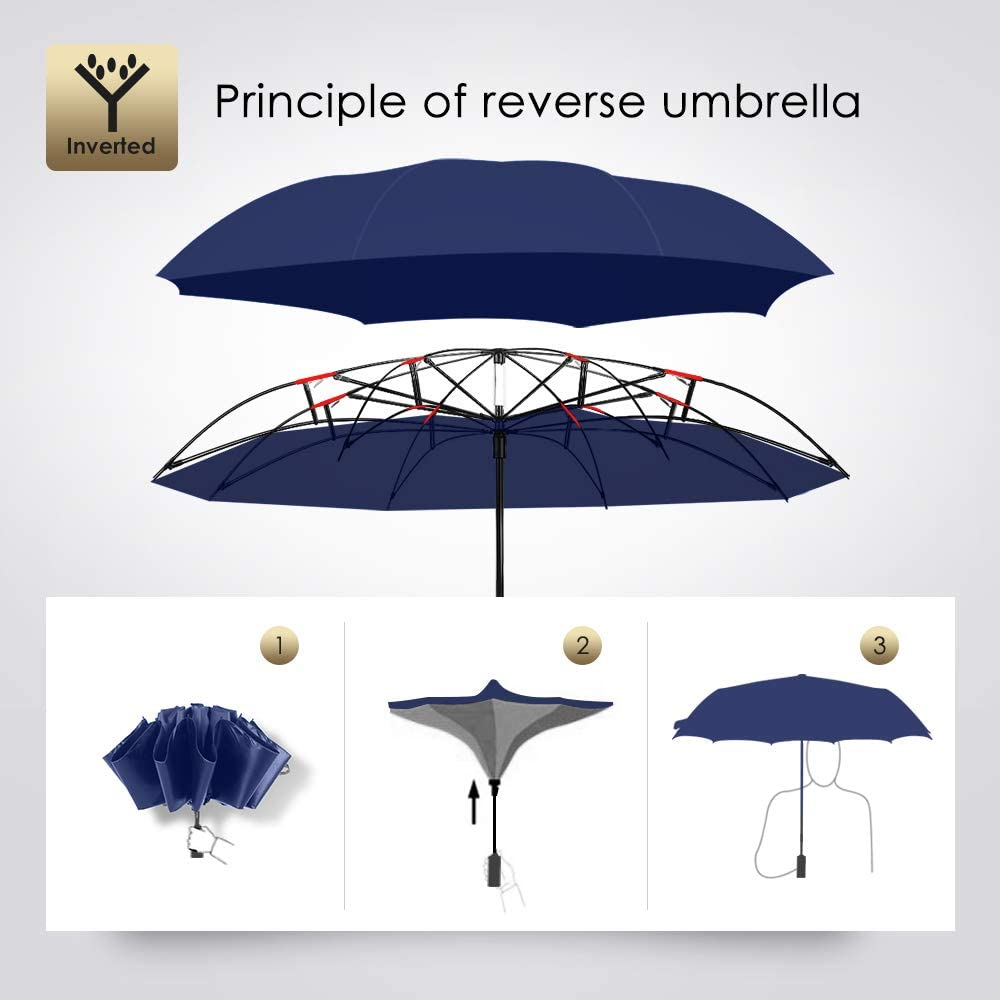 WSKY 12 Ribs Inverted Umbrella Windproof Automatic Folding Umbrella Teflon Coating 10 Ribs Auto Reverse Umbrella Portable Travel Umbrella with Leatherette Umbrella Cover