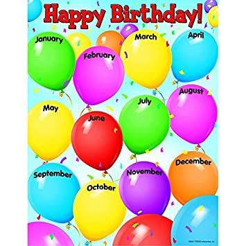 Amazon Happy Birthday Balloons Chart Poster For Recording