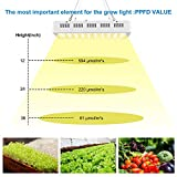 Roleadro 1000W LED Grow Light 2nd Generation Series Plant Light with Full Spectrum for Indoor, Greenhouse, Hydroponics Veg and Bloom