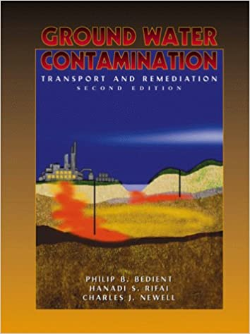 Groundwater Contamination: Transport and Remediation - Livros na