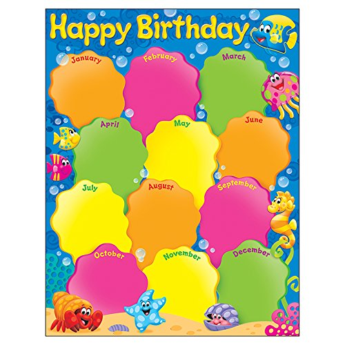 TREND enterprises, Inc. Birthday Sea Buddies Learning Chart, 17