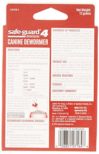 Buy safe brands