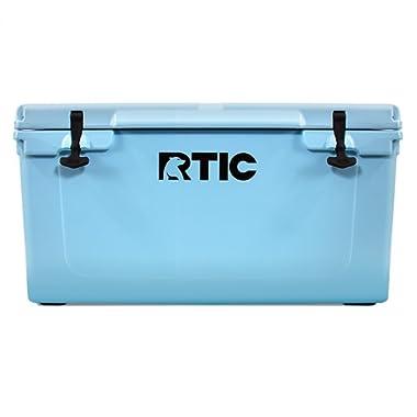 RTIC 65, Blue