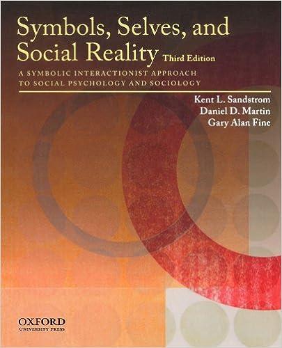 Amazon Symbols Selves And Social Reality A Symbolic