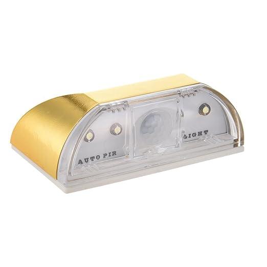 Cerraduras y lamparas