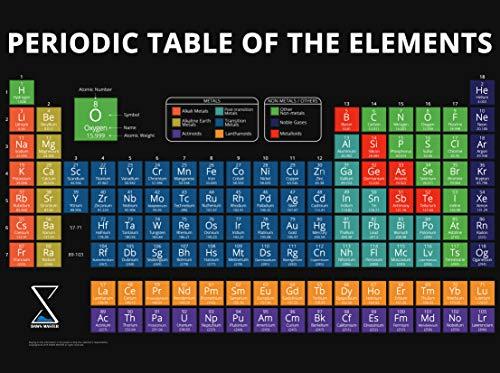 [해외]Periodic Table Poster 2020 Version ? Large 29x22 Inch PVC Vinyl Chart of Scientific Elements Hanging Decorations & Teaching Supplies for Science Chemistry Middle High School Homeschoolin (Black) / Periodic Table Poster 2020 Version...
