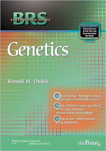 Neuroanatomy board review pdf series