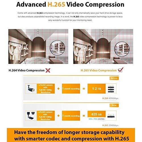 Amview 5MP  High Definition PoE IP 72IR Security Camera 2.8-12mm Varifocal Lens