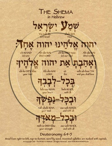 Shema Prayer in Hebrew Poster Print