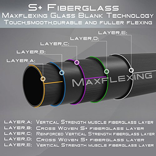 M MAXIMUMCATCH Maxcatch Fiberglass Fly Fishing Rod 3wt 5wt 6wt in Blue,Orange, or Transparent