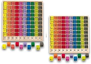 Table De Multiplication Et Table D Addition En Bois Et Couleurs
