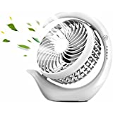 AceMining Rechargeable Battery Operated Fan with 3 speeds, Strong Wind, Long Battery life, Quiet Operation, Small usb Desk Fan, Portable battery powered fan, Cooling for Home, Office, Travel, Camping