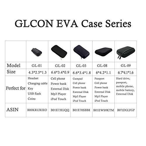 Large Product Image of GLCON Rectangle Shaped Portable Protection Hard EVA Case,Mesh Inner Pocket,Zipper Enclosure Durable Exterior,Lightweight Universal Carrying Bag Wired/ Bluetooth Headset Charger Change Purse,Black