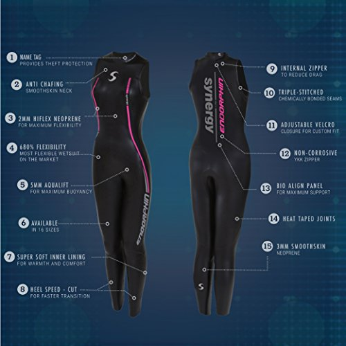 Synergy Triathlon Wetsuit 5/3mm Women's Endorphin Sleeveless Long John Smoothskin Neoprene for Open Water Swimming Ironman Approved