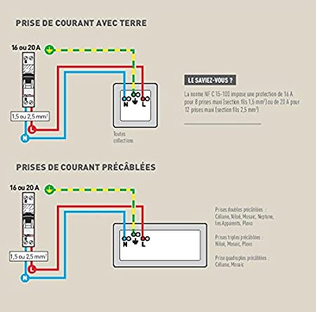 200133 Legrand 200133 C/éliane Blanc Kit Complet 4 prises encastrables de 2 p/ôles avec terre pr/écabl/ées 230 V