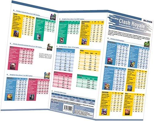 Clash Royale: Einheitenkarten auf einen Blick! (Wo&Wie) (Wo&Wie/Die schnelle Hilfe)