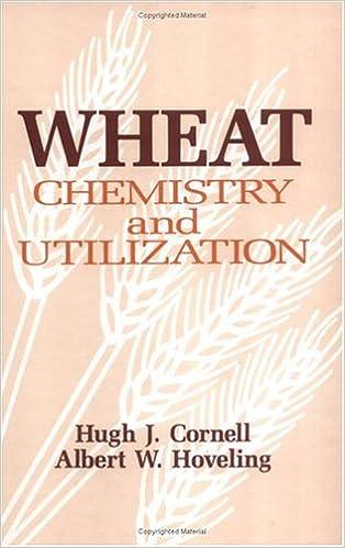 Telecharger Des Livres Audio Gratuitement Wheat Chemistry