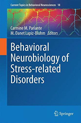 Behavioral Neurobiology of Stress-related Disorders (Current Topics in Behavioral Neurosciences)