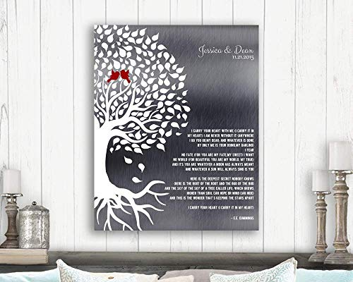 (E.E. Cummings Poetry Wedding Tree Roots I Carry Your Heart Shiny Tin Personalized 10 Year Anniversary Gift #1282 Paper Print)