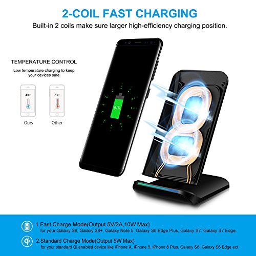 PULESEN Fast Wireless Charger, [2 Coils] Qi Certified 10W Fast Wireless...
