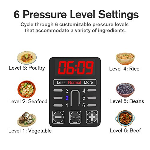 COSORI 6 Qt 7-in-1 Multi-Functional Programmable Pressure Cooker, Slow Cooker, Rice Cooker, Yogurt Maker, Sauté, Steamer & Warmer, Include Glass Lid, Sealing Ring and Recipe Book, 1000W by COSORI (Image #1)