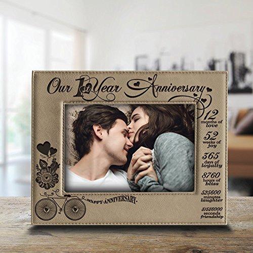 Bella Busta - Our 1st Year Anniversary - Months, Week, Days, Hours ...