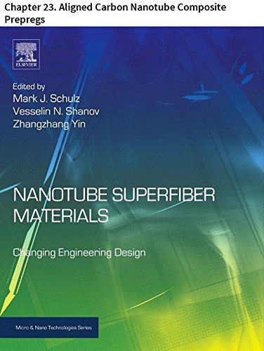 Cnt Carbon Fiber (Nanotube Superfiber Materials: Chapter 23. Aligned Carbon Nanotube Composite Prepregs (Micro and Nano Technologies))