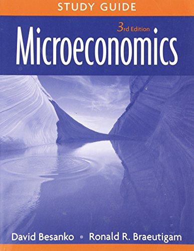 Microeconomics, Study Guide