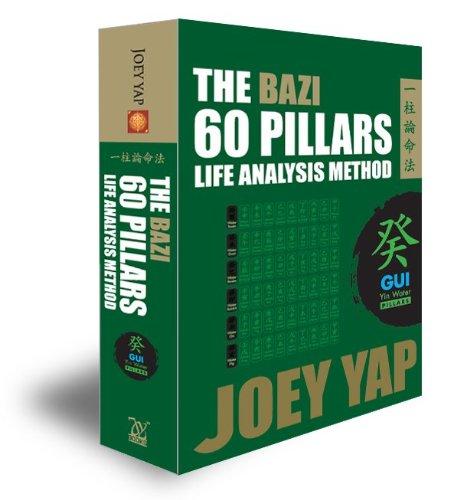 How Long to Read The Bazi 60 Pillars - Life Analysis Method