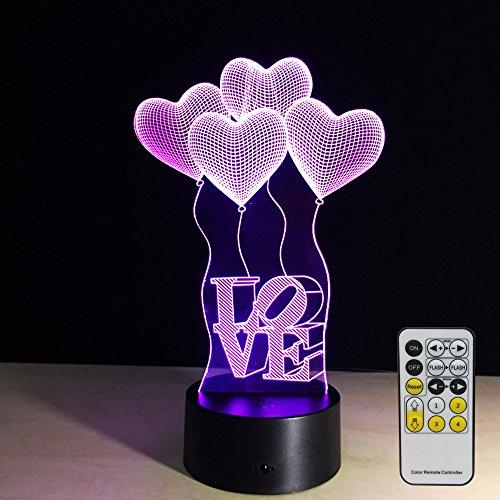 Led Light Bulbs Environmental Impact - 4