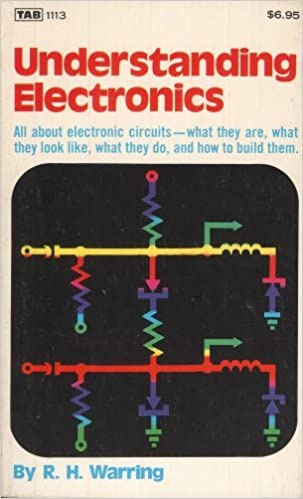 Understanding Electronics by R. H. Warring (1978-08-02)