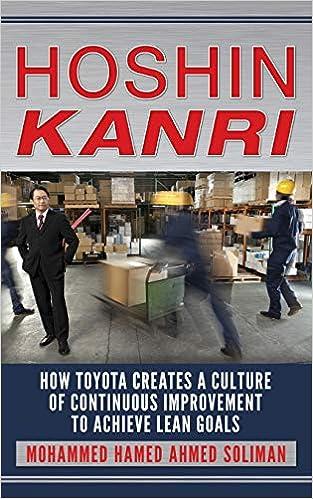 Toyota Culture Book