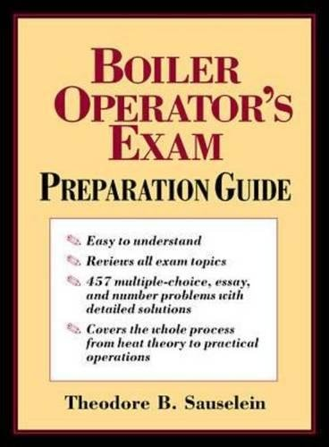 List of the Top 8 boiler license you can buy in 2020