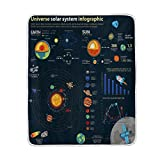 Cooper girl Universe Solar System Throw Blanket Soft Warm Bed Couch Blanket Lightweight Polyester Microfiber 50x60 Inch