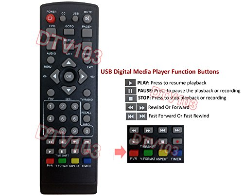 Digital HD Broadcast TV Receiver With Timer Scheduled Recording