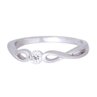 Price Of Platinum Ring In India