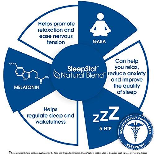 Dream Water Natural Sleep Aid, GABA, MELATONIN, 5-HTP, 2.5oz Shot, Nighttime Nectar 24 Count by Dream Water (Image #3)
