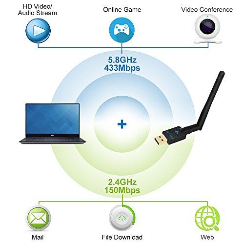 Wifi Adapter Wireless Usb Adapter Dual Band 5G/2.4G With 2dBi AC 600Mbps External Antenna Network Card Support Desktop,Laptop, Windows XP,Windows Vista,win7,Win8,Win10,Mac OS X 10.6-10.13 by EDUPLINK (Image #1)