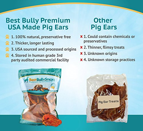 USA-Pig-Ears-by-Best-Bully-Sticks-20-Pack-Thick-Cut-All-Natural-Dog-Treats