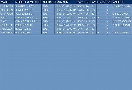 le kit dassemblage complet ETS-EXHAUST 50150 Silencieux interm/édiaire pour JUMPER 1994-2002 // DUCATO II 1994-2002 // BOXER 1994-2002