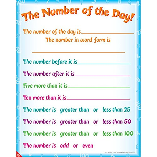 Number Of The Day Poster Dual Language Set -English & Spanish