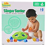 Little Treasures Shape Sorter Toy is the Best Type of Fun for Eager Minds!