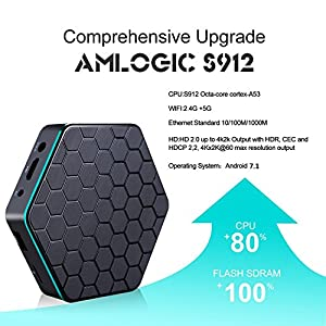 EVANPO Android 7.1 TV Box Amlogic S912 Qcta-core Dual Band Wifi 4K2K 3GB/32GB Smart Video Box Android TV Player Google Mini PC Set Top Box