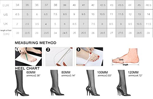 Guoar Dames Stiletto Big Size Schoenen Puntschoen Dames Hoge Hakken Pumps Voor Werk Prom Dress Party B-white Patent