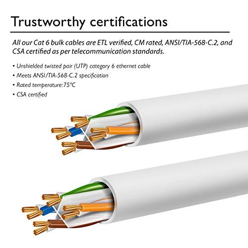 Cat 6 568c Cable Wiring Diagram. Cat 6 Connectors Diagram, Cat 6 A ...