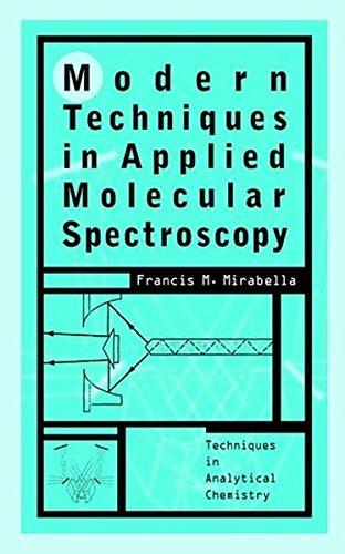 Modern Techniques in Applied Molecular Spectroscopy