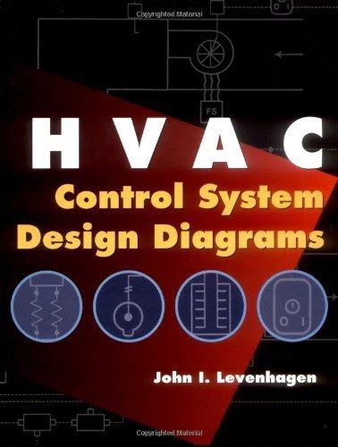 HVAC Control System Design Diagrams - Vav System