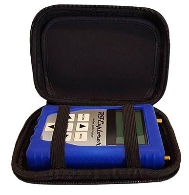 RF Explorer WSUB1G Model with Blue EVA Case + Blue Protection Boot