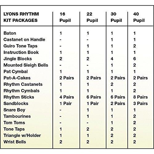 Lyons Rhythm Kits 30 Pupil Set by Lyons (Image #1)