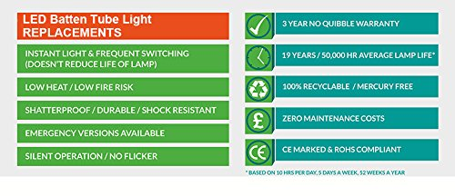 6er Pack 1200mm (4ft) 36W LED Batten with 3000 lm, 160¡ã, 6000K, Ceiling and Wall Surface Mount Linear Lights by Excellent (Image #6)